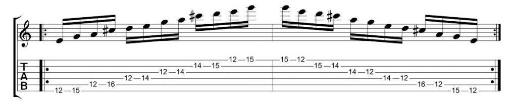 TRY PENTATONIC SCALE
