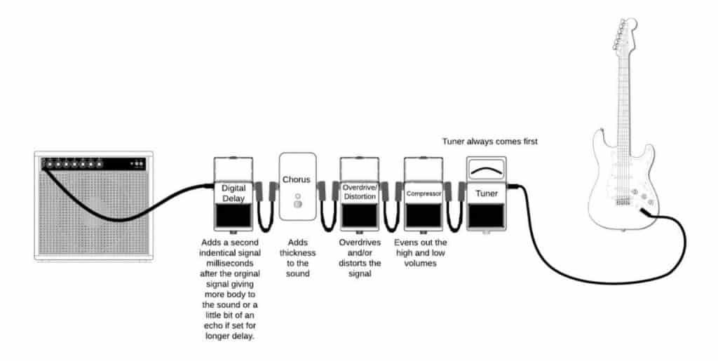 The-Begineer-Chain