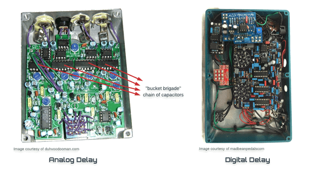 DIFFERENCE BETWEEN ANALOG AND DIGITAL DELAY