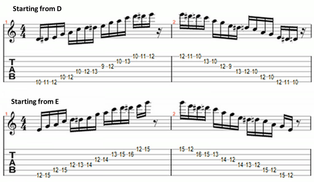 Play Chromatic Scale